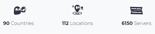 Cyberghost-VPN-Servers-Locations